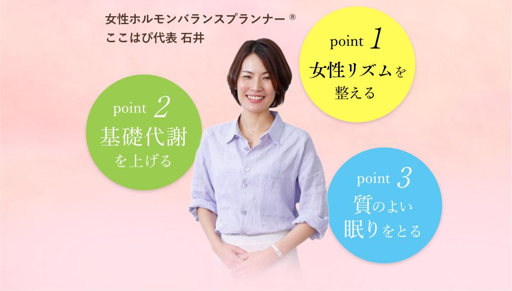 Point.1月経リズムを整える、Point.2基礎代謝を上げる、Point.質のよい眠りをとる