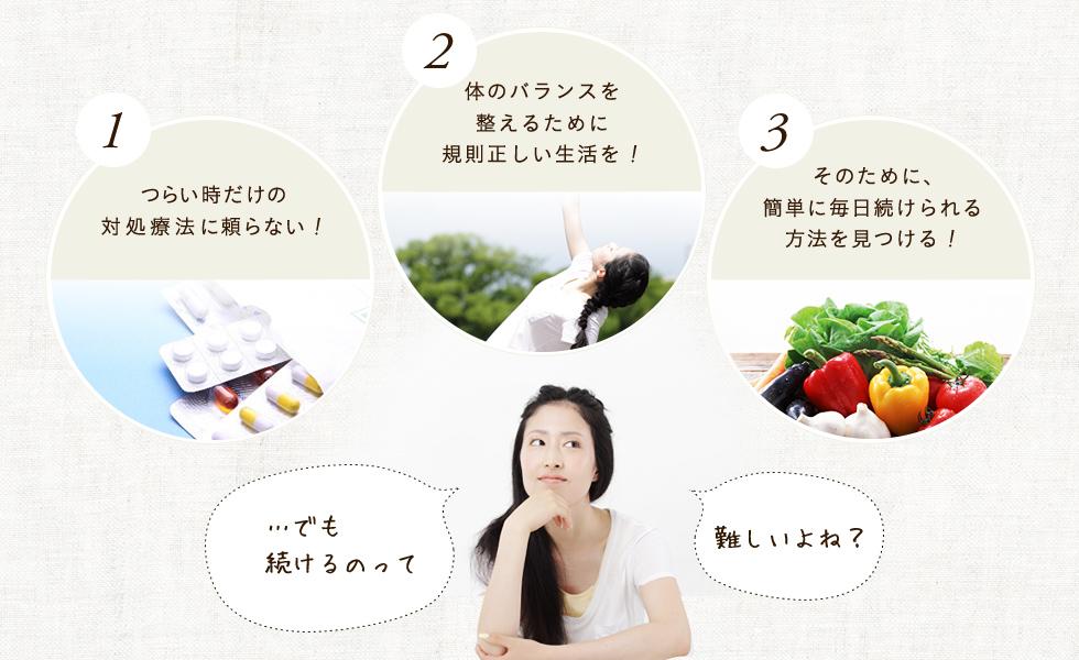 1.薬や痛み止めをできるだけ飲まないように,2.我慢してストレスをため込まないように,3.規則正しいバランスの良い食生活に。でも続けるのって、難しい。