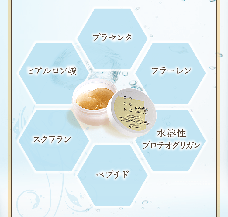 プラセンタ、ヒアルロン酸、フラーレン、スクワラン、水溶性プロテオグリガン、ペプチド